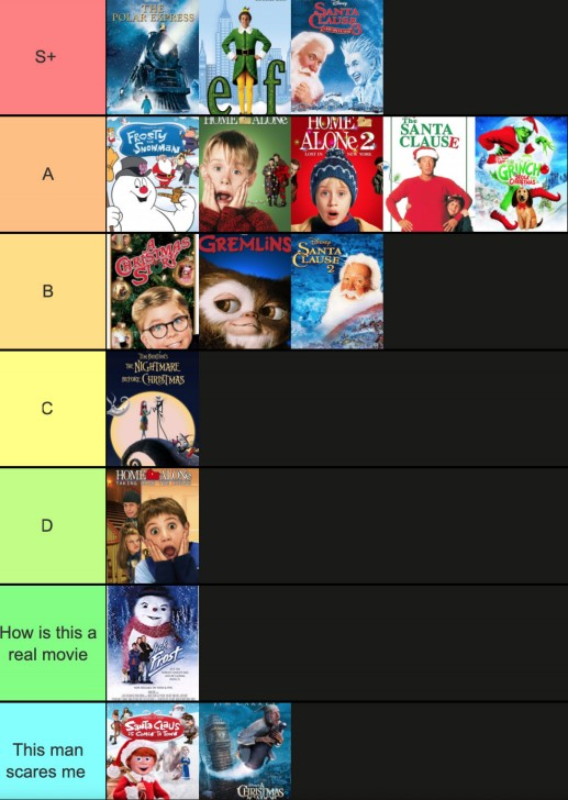 The ultimate Christmas movie tier list